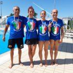 Campionati Italiani 2019 – Riccione